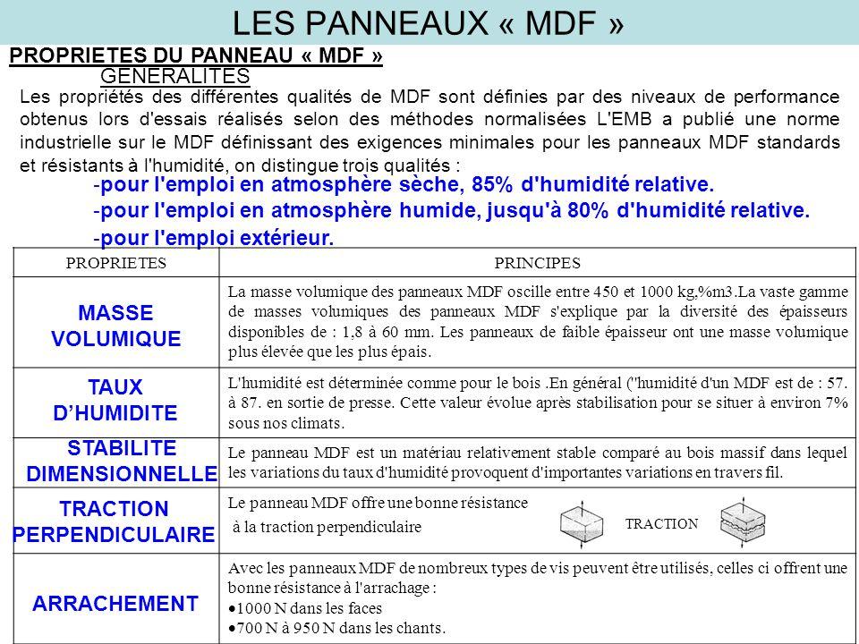 LES PANNEAUX « MDF » PROPRIETES DU PANNEAU « MDF » GÉNÉRALITÉS