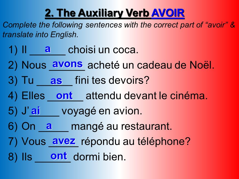 2. The Auxiliary Verb AVOIR