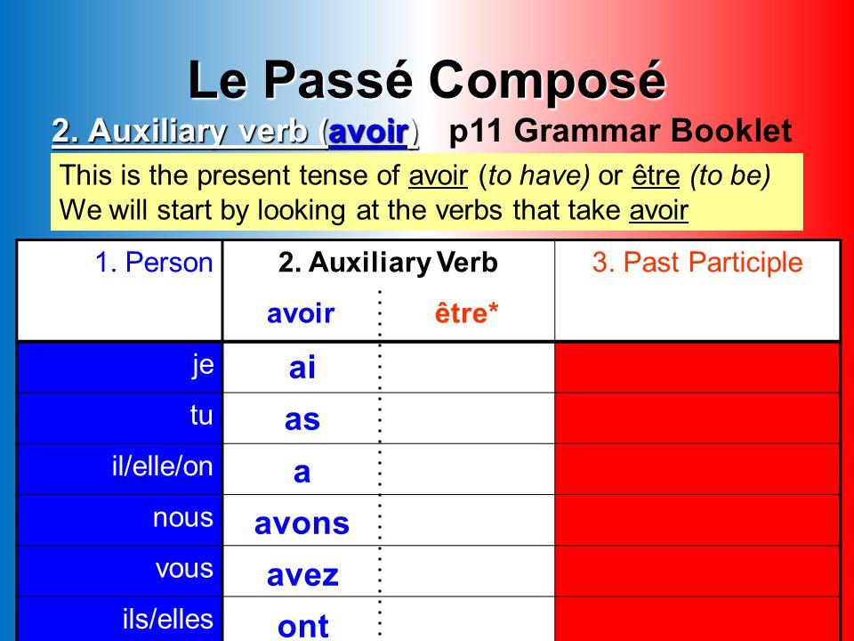 Le Passé Composé 2. Auxiliary verb (avoir) p11 Grammar Booklet ai as a