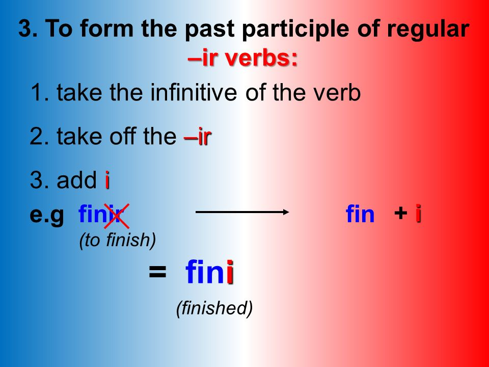 3. To form the past participle of regular –ir verbs: