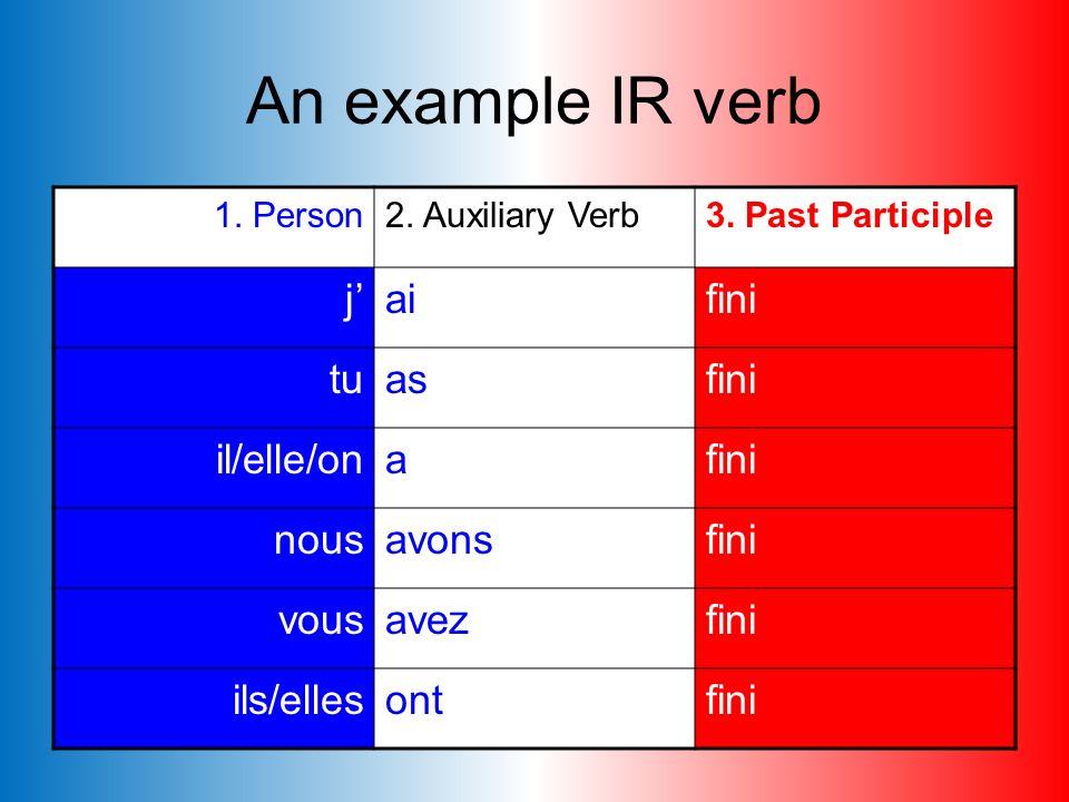 An example IR verb j' ai fini tu as il/elle/on a nous avons vous avez