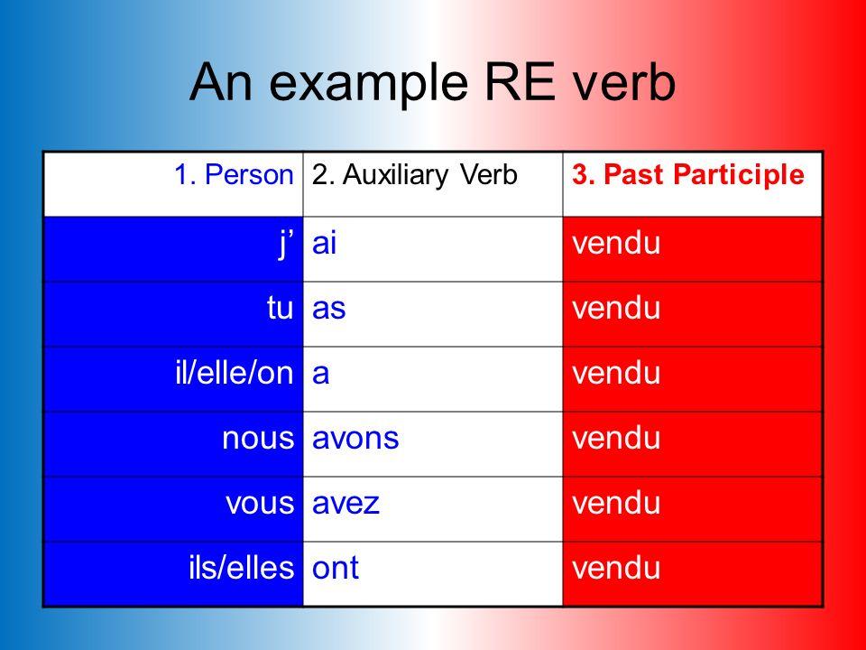 An example RE verb j' ai vendu tu as il/elle/on a nous avons vous avez
