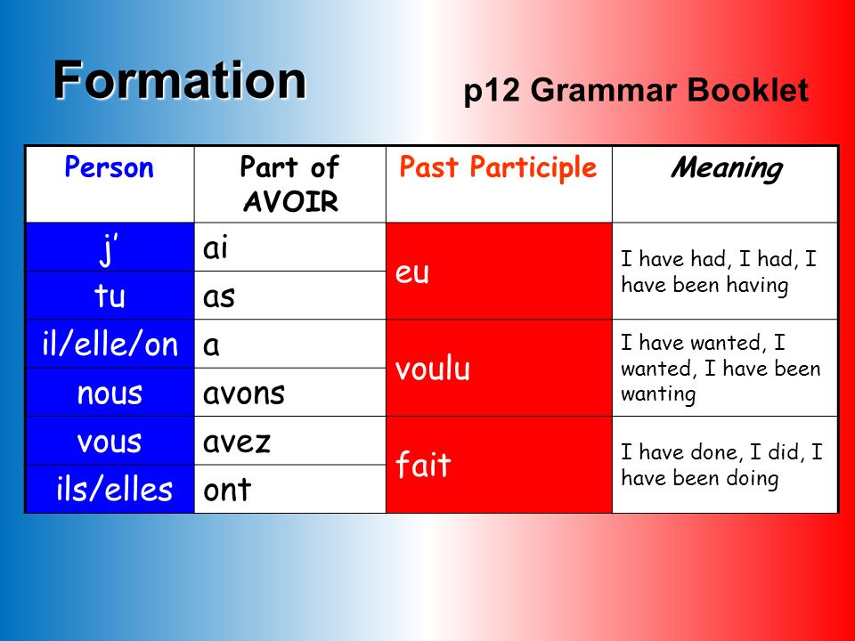 Formation p12 Grammar Booklet j' ai eu tu as il/elle/on a voulu nous