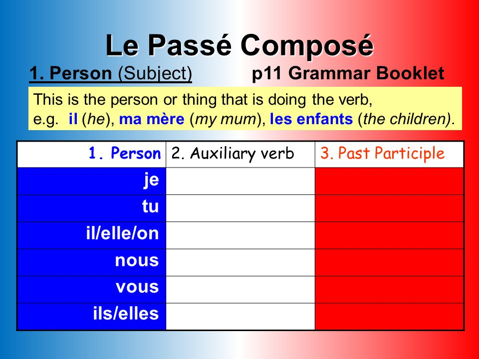 Le Passé Composé 1. Person (Subject) p11 Grammar Booklet je tu
