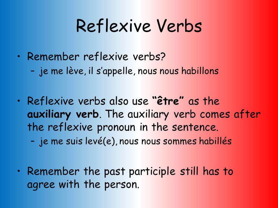 Reflexive Verbs Remember reflexive verbs