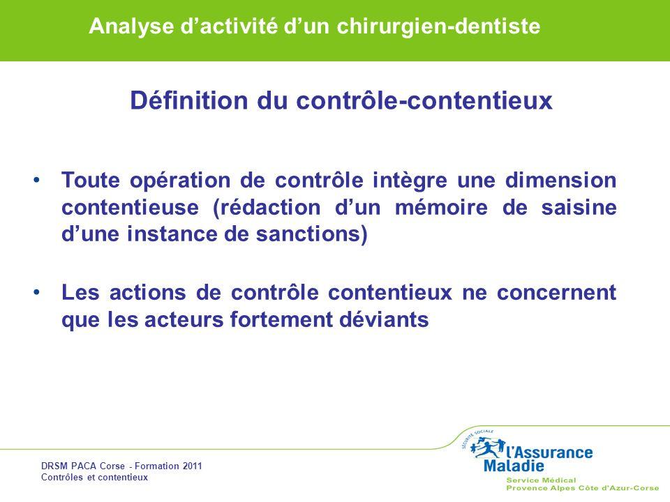 Définition du contrôle-contentieux