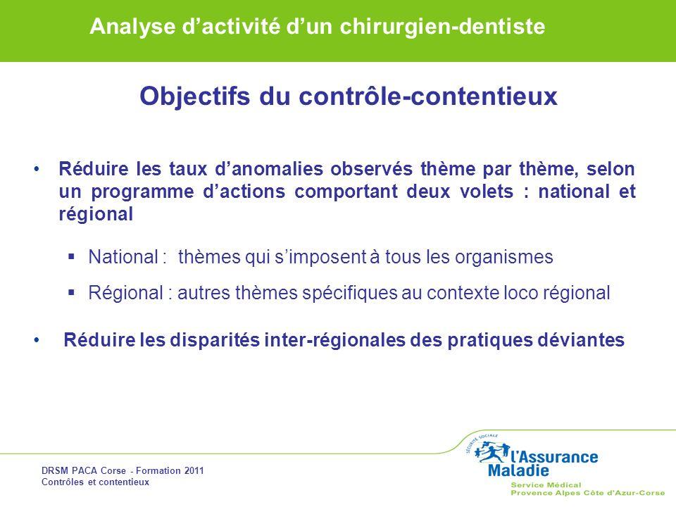 Objectifs du contrôle-contentieux