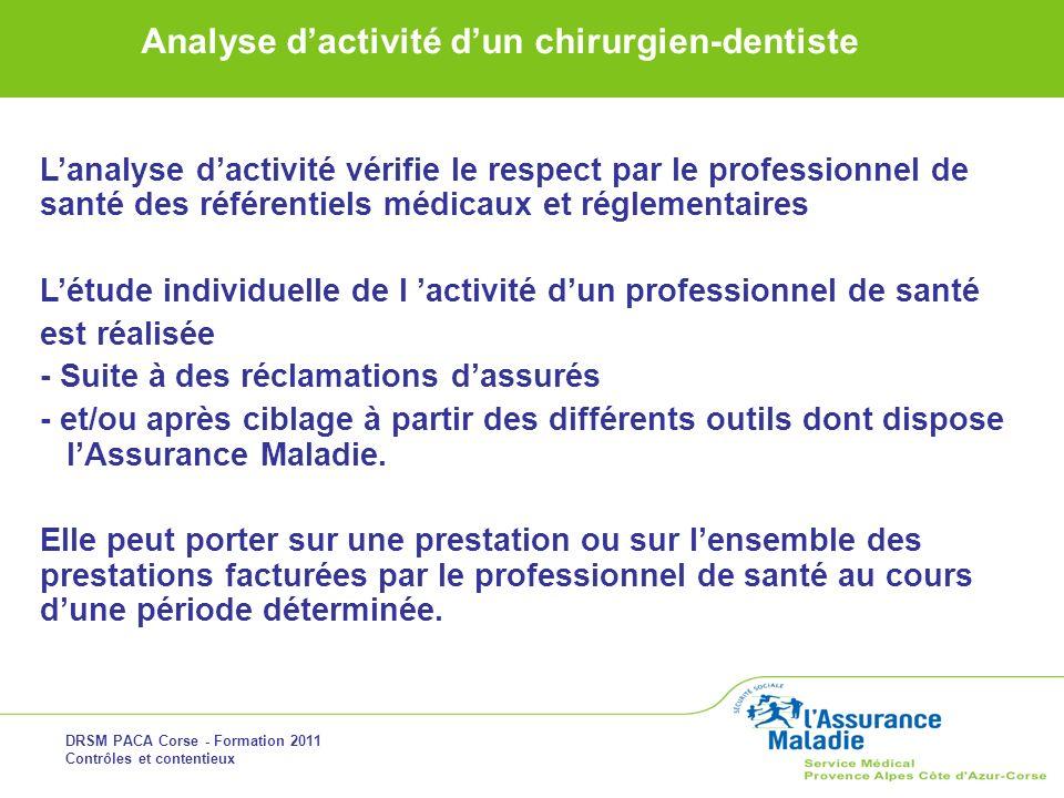 L'analyse d'activité vérifie le respect par le professionnel de santé des référentiels médicaux et réglementaires