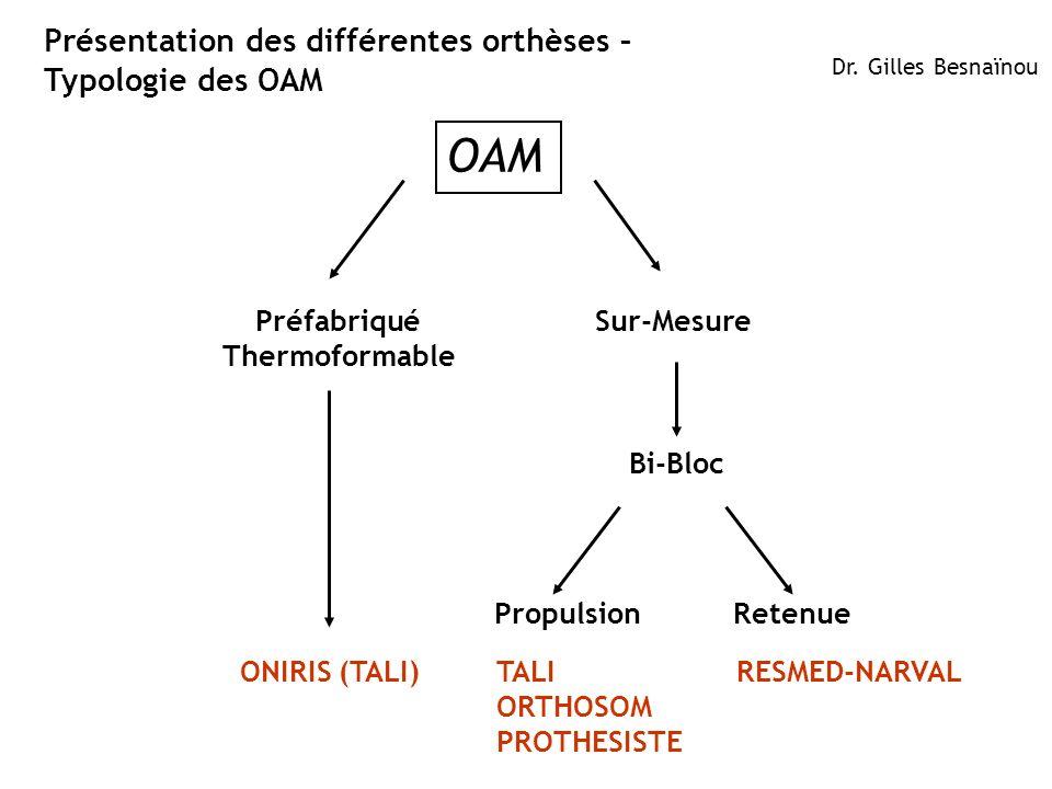 OAM Présentation des différentes orthèses – Typologie des OAM
