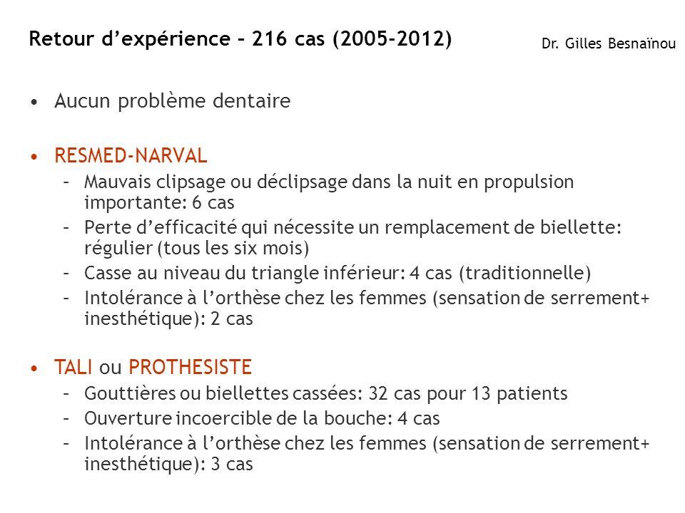 Retour d'expérience – 216 cas (2005-2012)