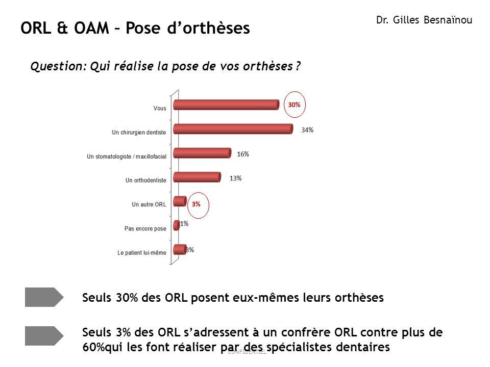 ORL & OAM – Pose d'orthèses