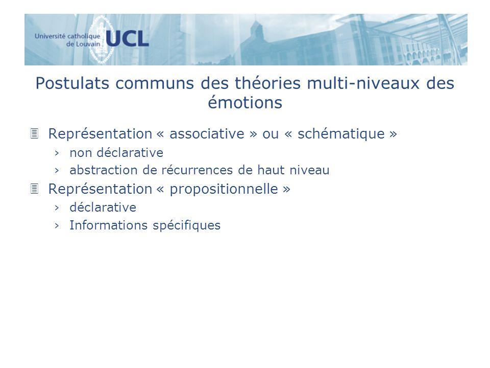 Postulats communs des théories multi-niveaux des émotions