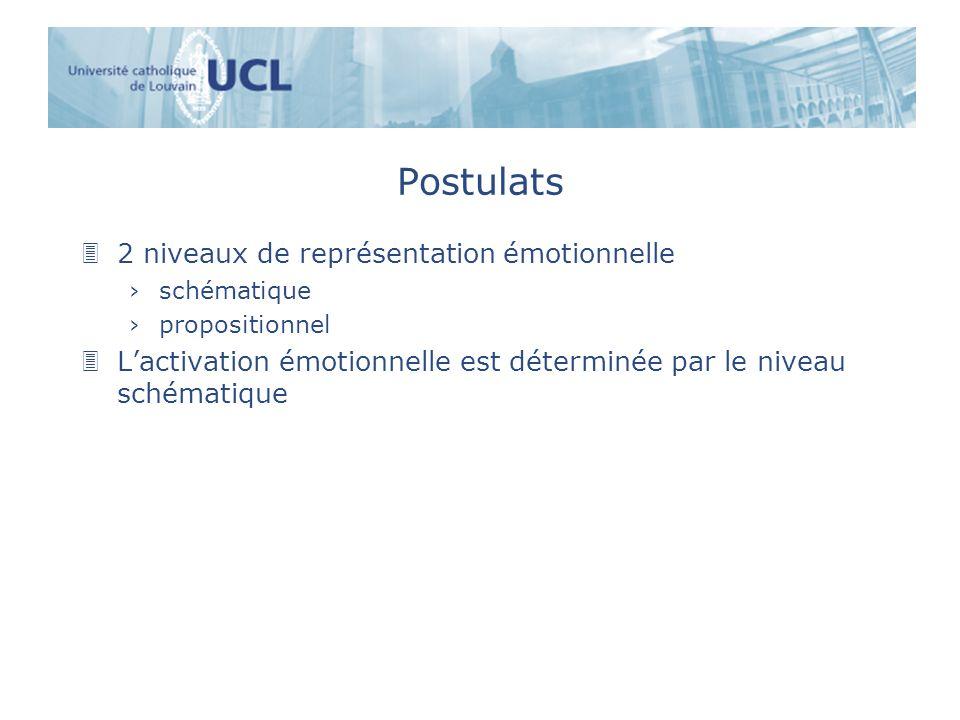 Postulats 2 niveaux de représentation émotionnelle