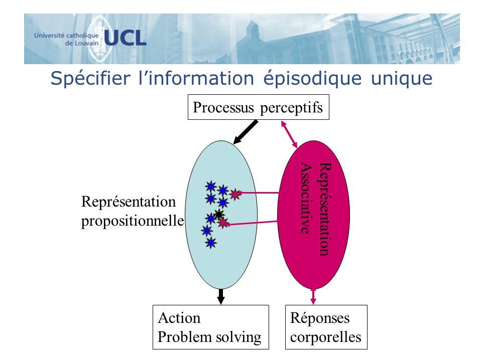 Spécifier l'information épisodique unique