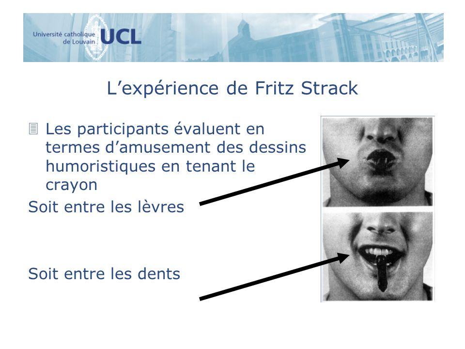 L'expérience de Fritz Strack