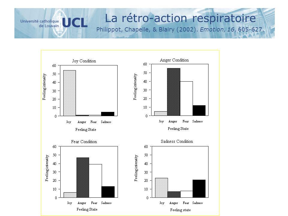 La rétro-action respiratoire Philippot, Chapelle, & Blairy (2002)