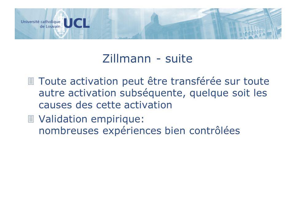 Zillmann - suite Toute activation peut être transférée sur toute autre activation subséquente, quelque soit les causes des cette activation.