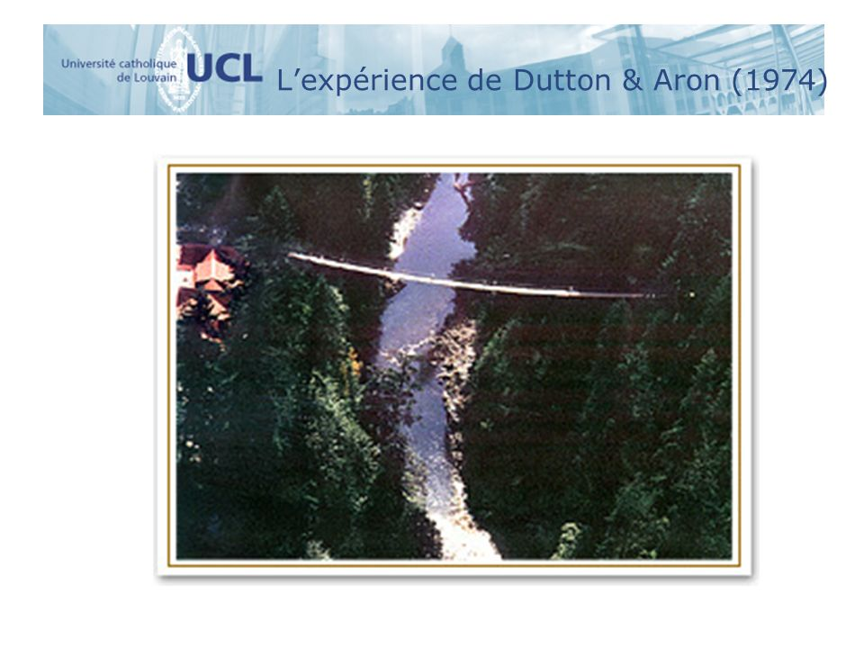 L'expérience de Dutton & Aron (1974)