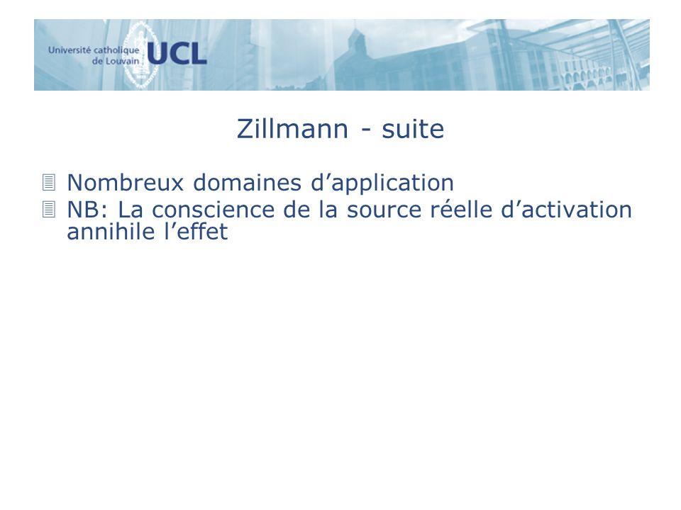 Zillmann - suite Nombreux domaines d'application