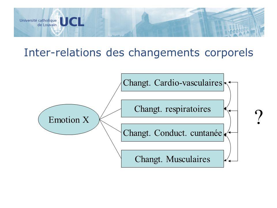Inter-relations des changements corporels