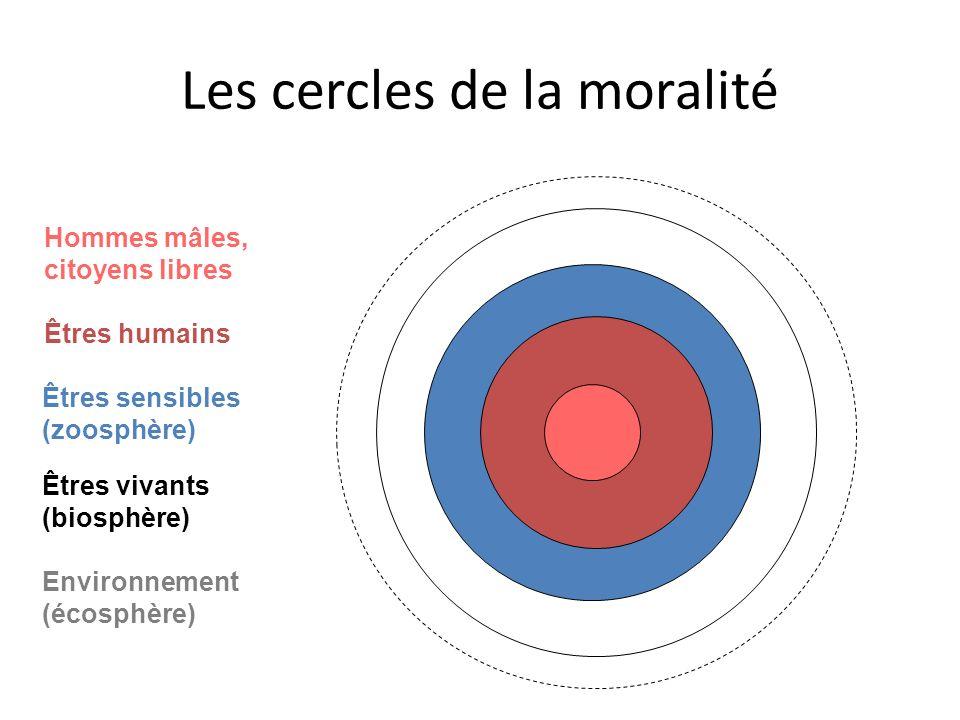 Les cercles de la moralité