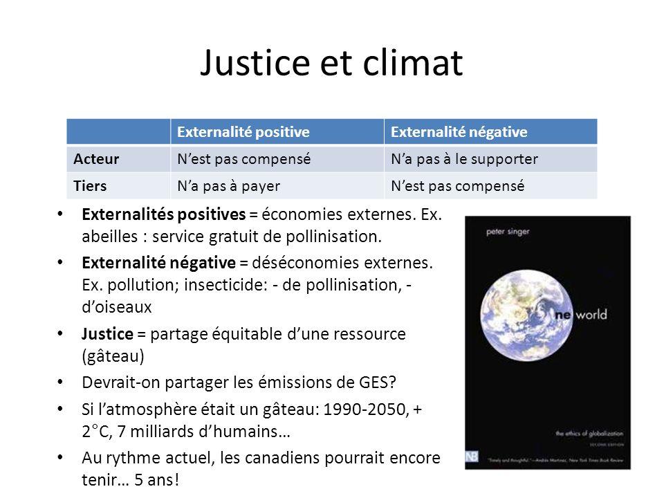 Justice et climat Externalité positive. Externalité négative. Acteur. N'est pas compensé. N'a pas à le supporter.
