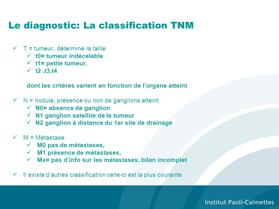 Le diagnostic: La classification TNM