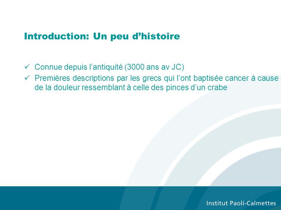 Introduction: Un peu d'histoire