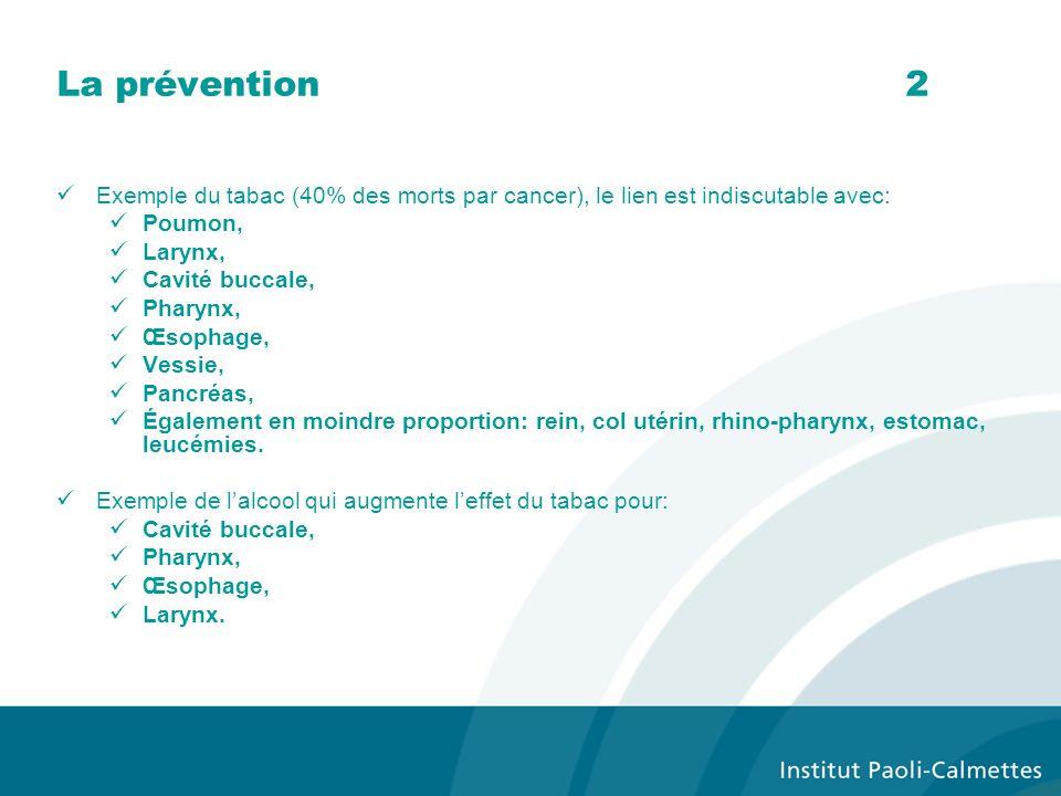 La prévention 2 Exemple du tabac (40% des morts par cancer), le lien est indiscutable avec: Poumon,