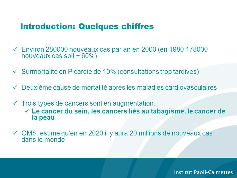 Introduction: Quelques chiffres
