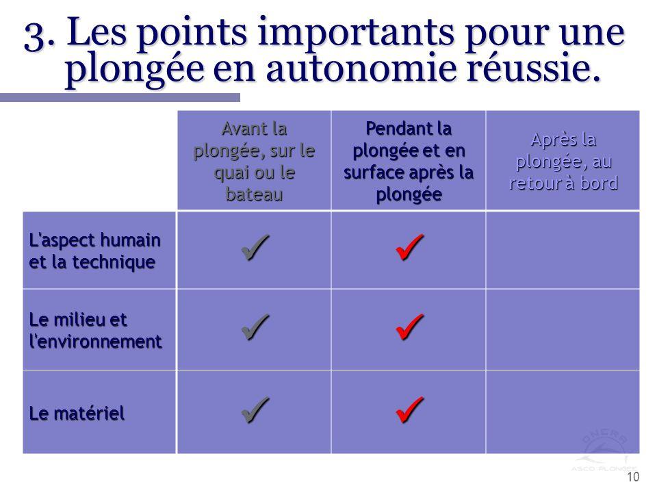 3. Les points importants pour une plongée en autonomie réussie.