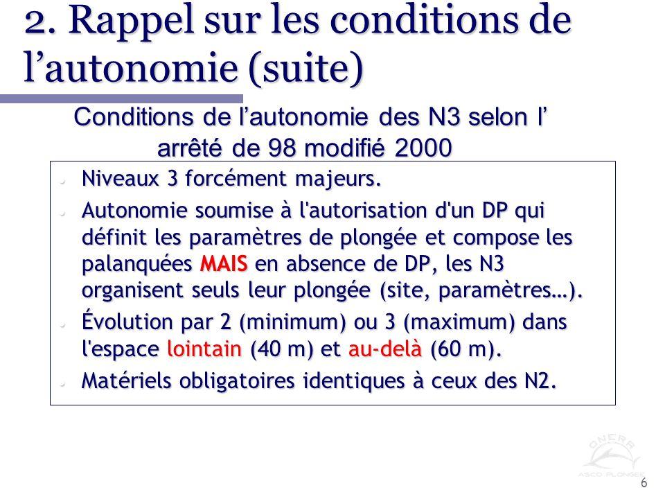 2. Rappel sur les conditions de l'autonomie (suite)