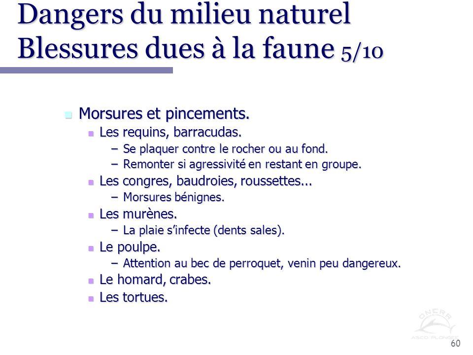 Dangers du milieu naturel Blessures dues à la faune 5/10