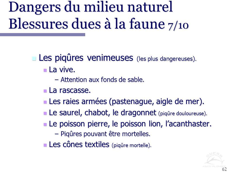 Dangers du milieu naturel Blessures dues à la faune 7/10