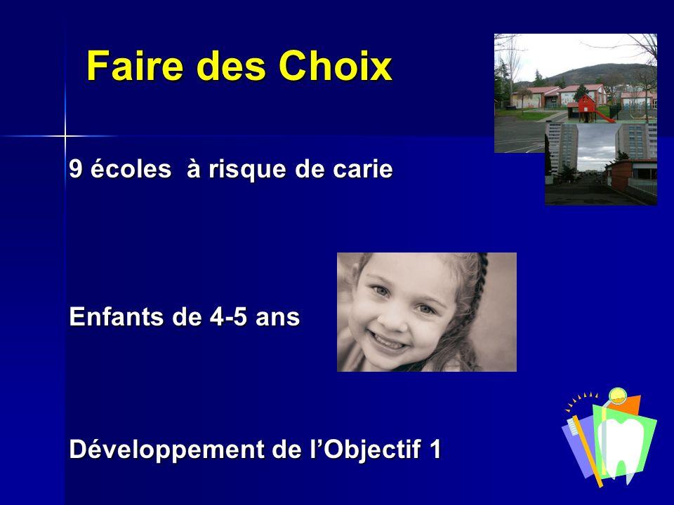 Faire des Choix 9 écoles à risque de carie Enfants de 4-5 ans
