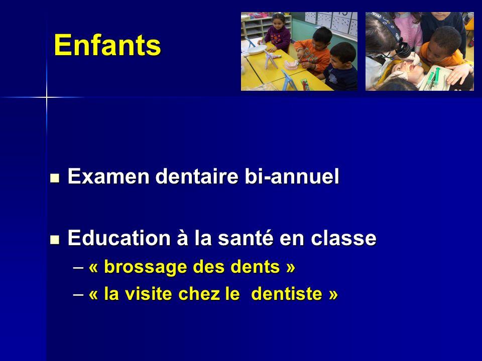 Enfants Examen dentaire bi-annuel Education à la santé en classe