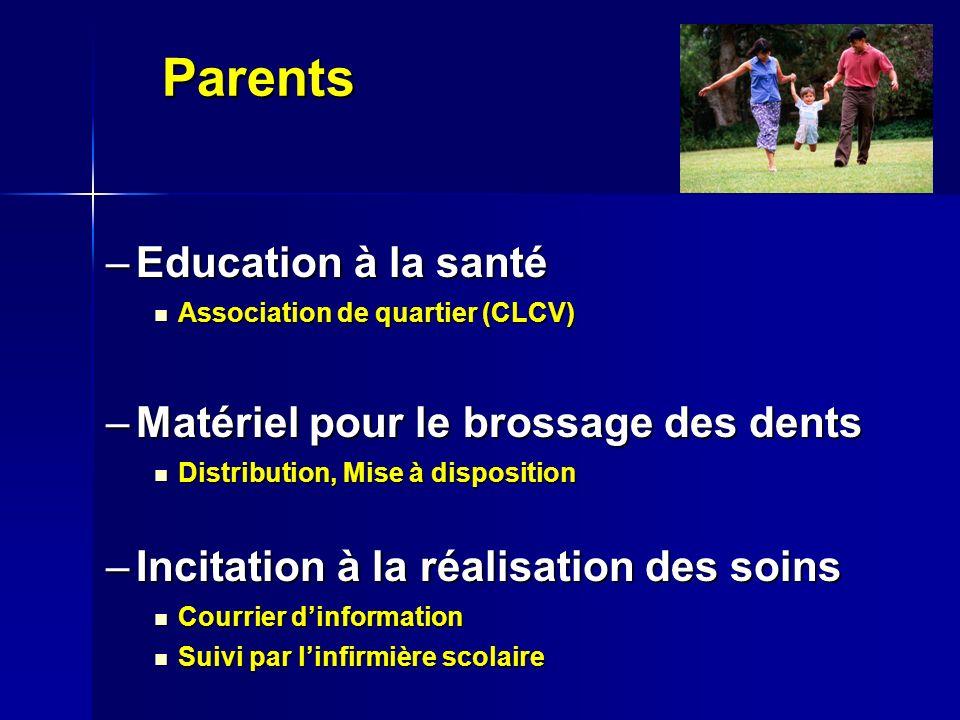 Parents Education à la santé Matériel pour le brossage des dents