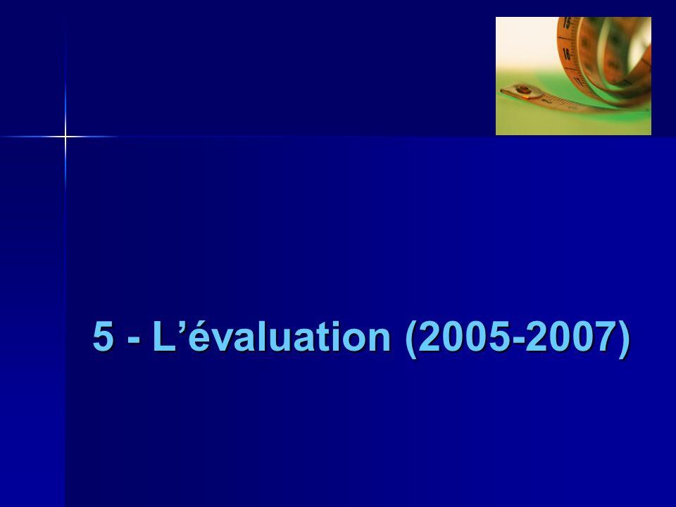 5 - L'évaluation (2005-2007) Maintenant nous allons aborder les premiers résultats et surtout les difficultés que nous avons rencontrées en pratique.