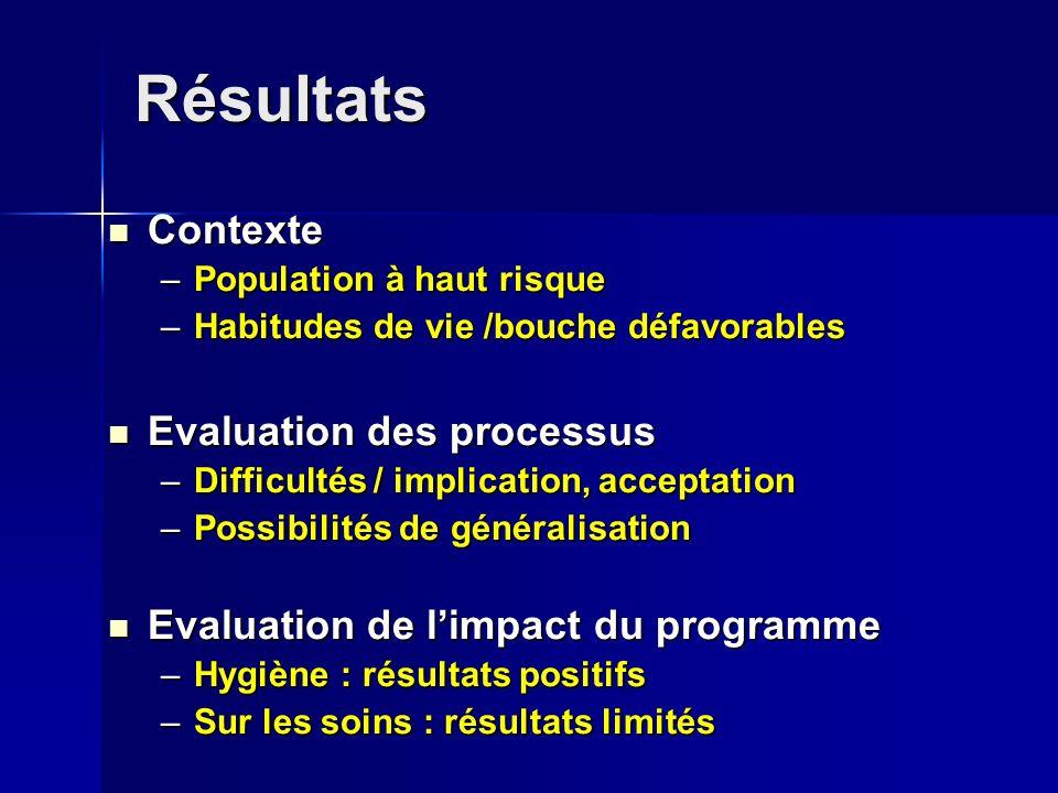 Résultats Contexte Evaluation des processus