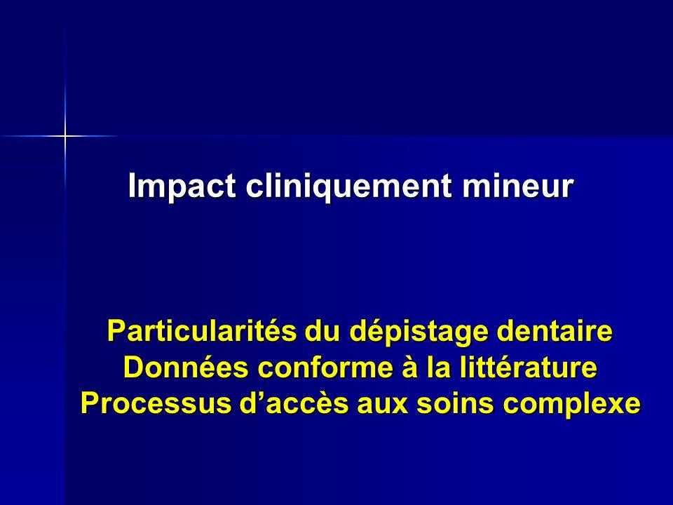 Impact cliniquement mineur