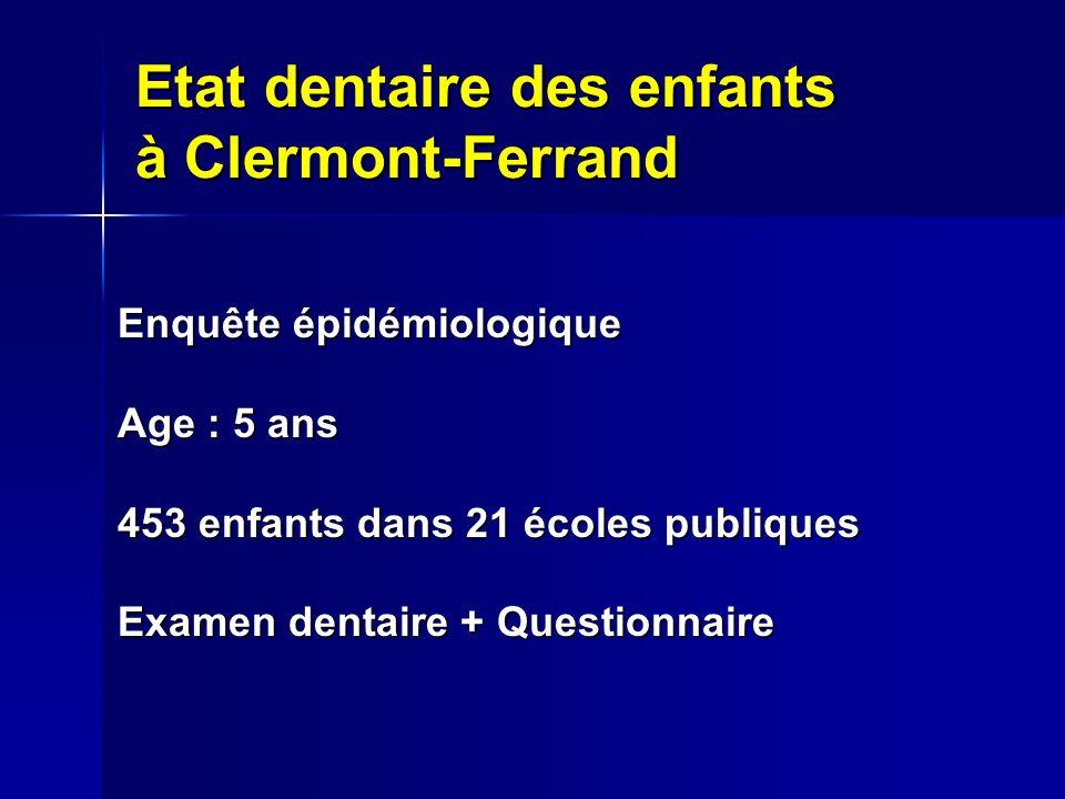 Etat dentaire des enfants à Clermont-Ferrand