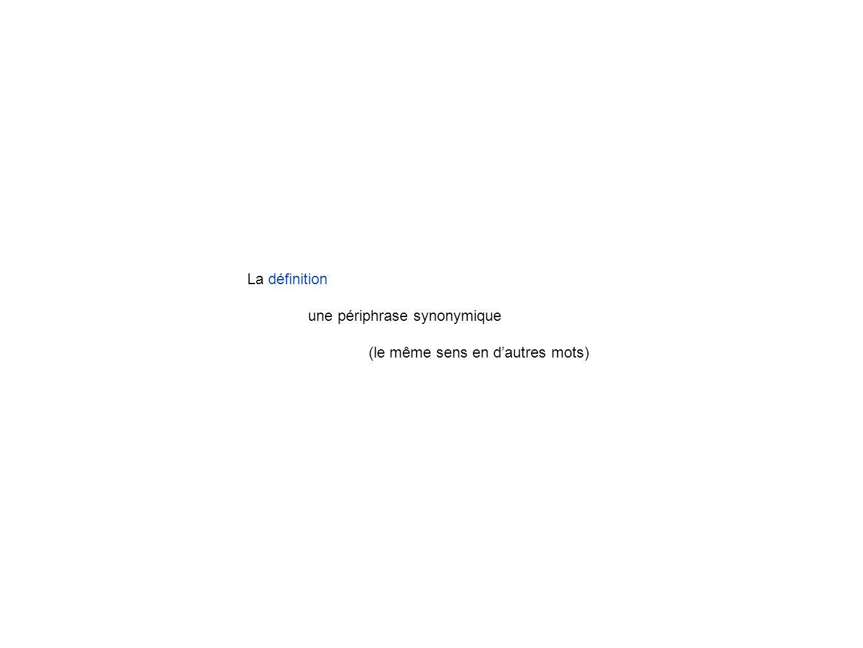 La définition une périphrase synonymique (le même sens en d'autres mots)