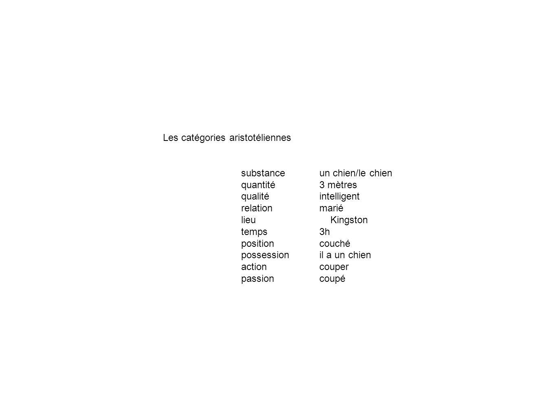 Les catégories aristotéliennes