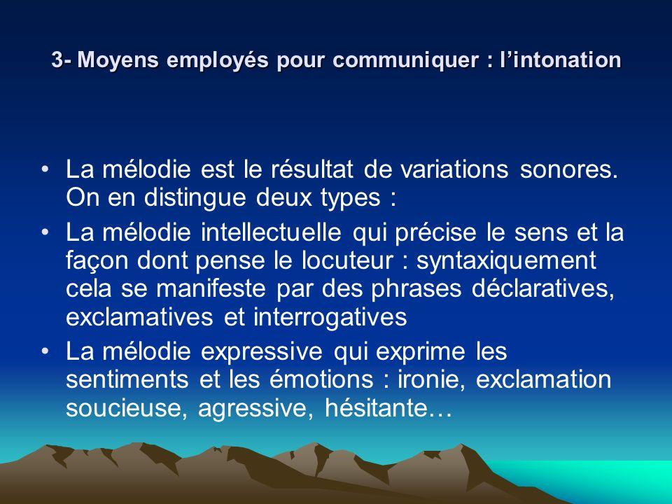 3- Moyens employés pour communiquer : l'intonation