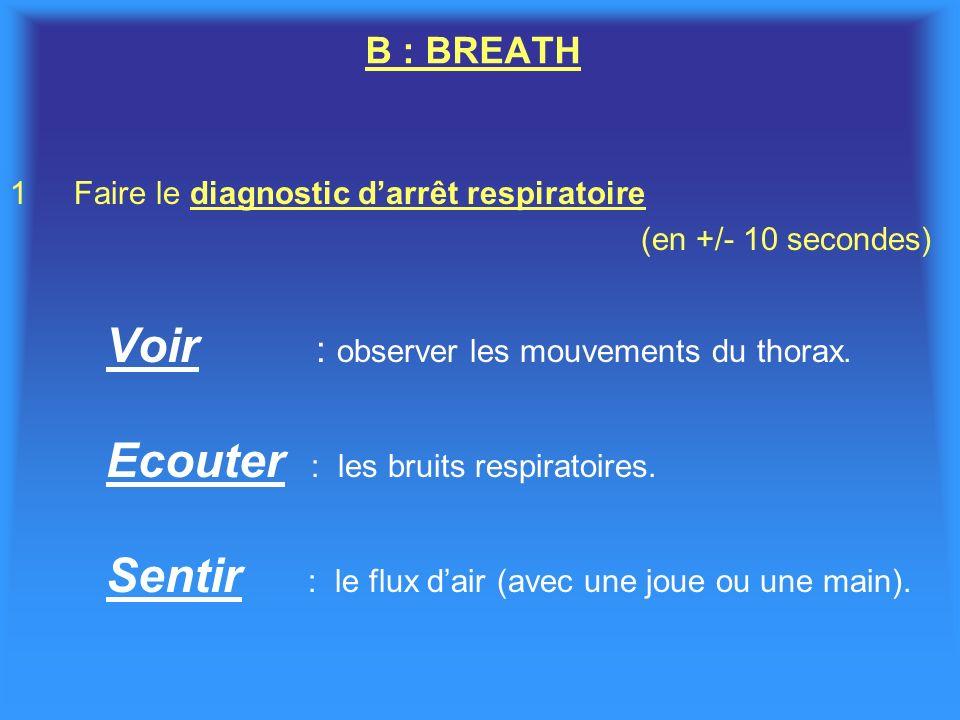 Voir : observer les mouvements du thorax.
