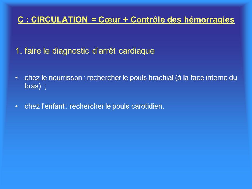 C : CIRCULATION = Cœur + Contrôle des hémorragies