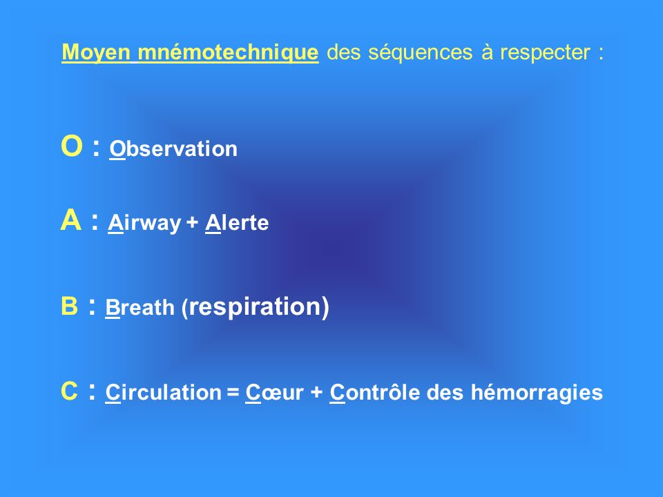 B : Breath (respiration)