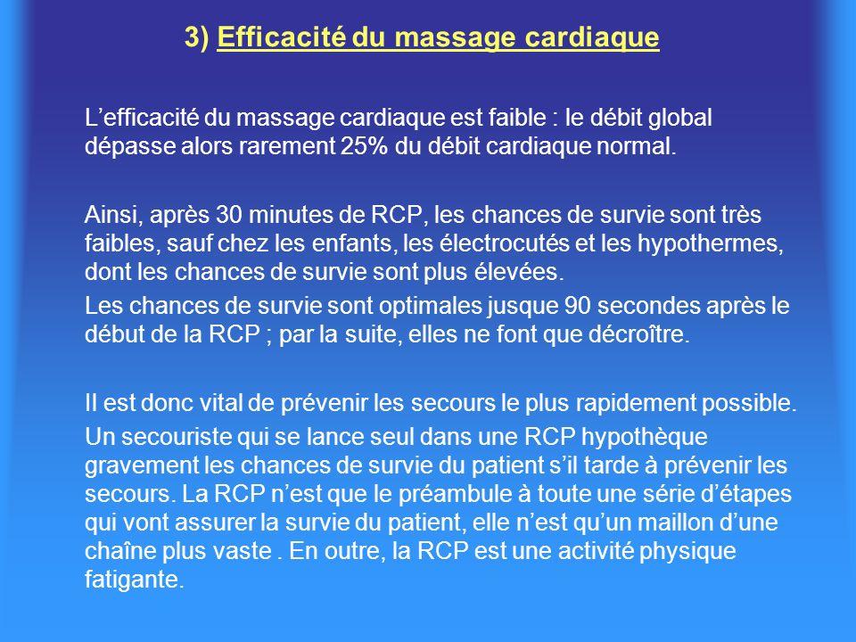 3) Efficacité du massage cardiaque