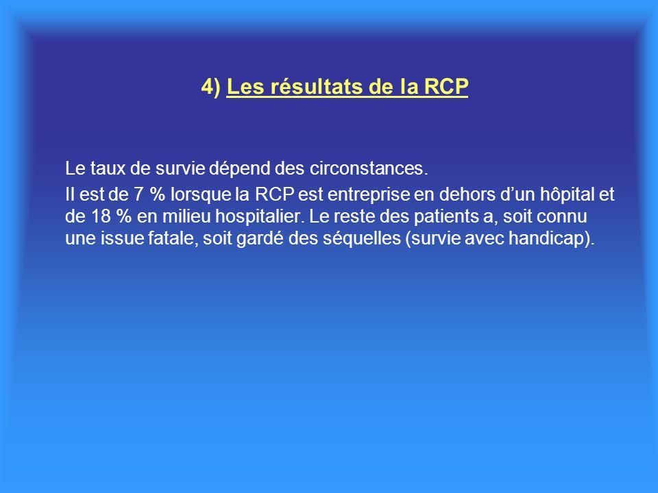4) Les résultats de la RCP