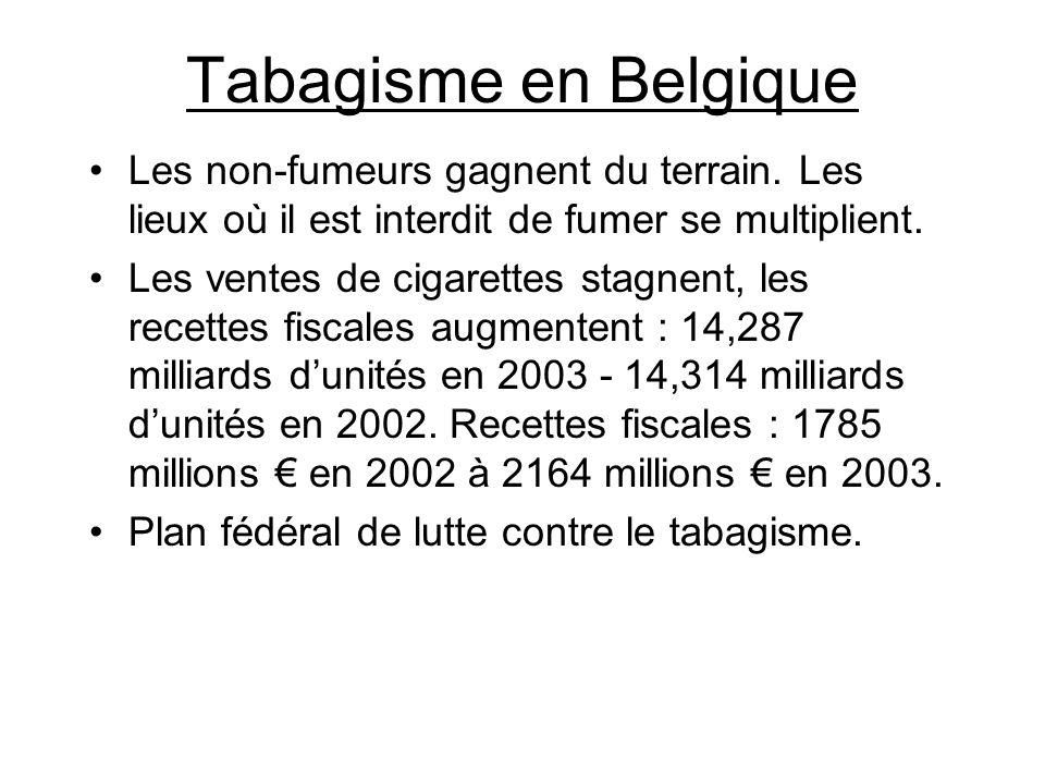 Tabagisme en Belgique Les non-fumeurs gagnent du terrain. Les lieux où il est interdit de fumer se multiplient.